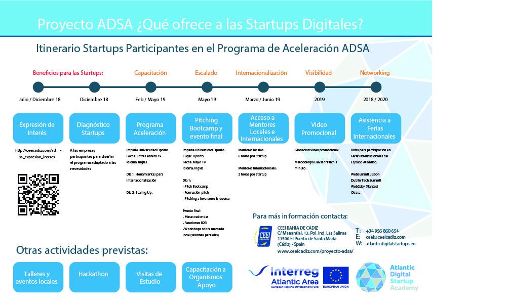 Diptico Atlantic Digital_V2_Dic_Cara 2